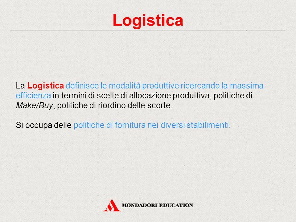Logistica La Logistica definisce le modalità produttive ricercando la massima efficienza in termini di scelte di allocazione produttiva, politiche di