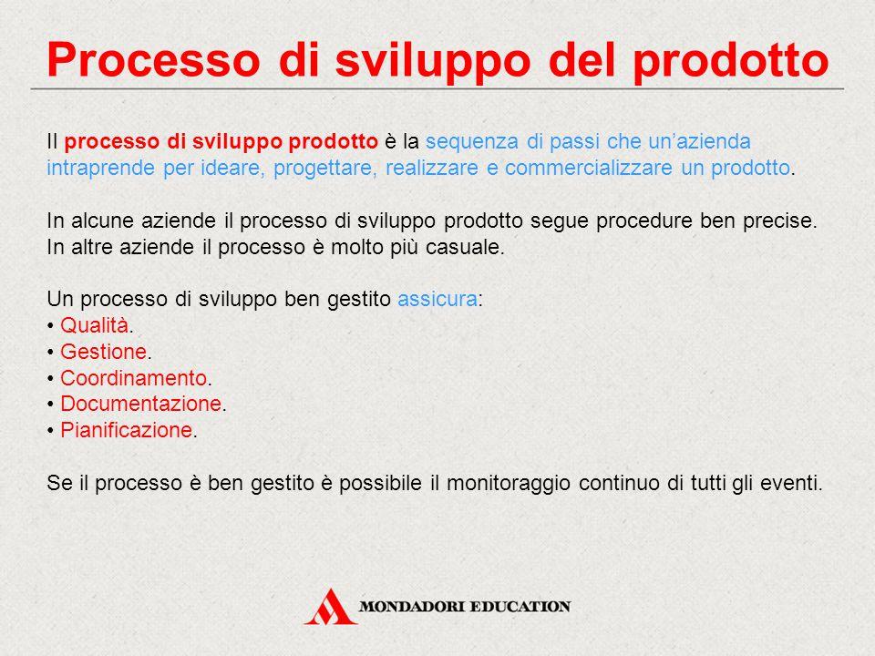 Processo di sviluppo del prodotto Il processo di sviluppo prodotto è la sequenza di passi che un'azienda intraprende per ideare, progettare, realizzar