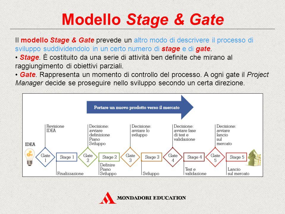Modello Stage & Gate Il modello Stage & Gate prevede un altro modo di descrivere il processo di sviluppo suddividendolo in un certo numero di stage e