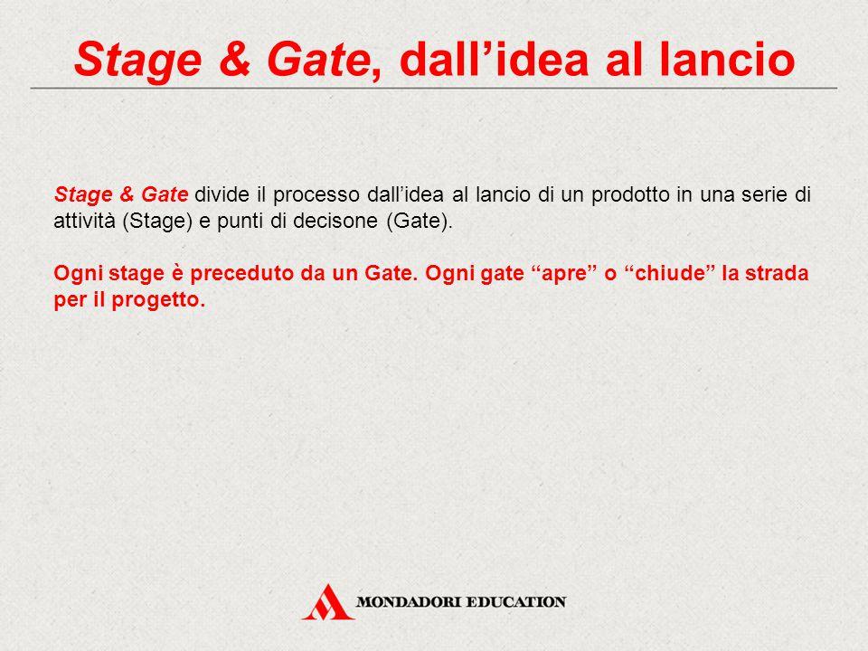 Stage & Gate, dall'idea al lancio Stage & Gate divide il processo dall'idea al lancio di un prodotto in una serie di attività (Stage) e punti di decis