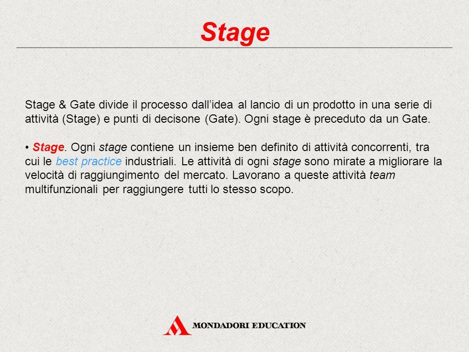 Stage Stage & Gate divide il processo dall'idea al lancio di un prodotto in una serie di attività (Stage) e punti di decisone (Gate). Ogni stage è pre