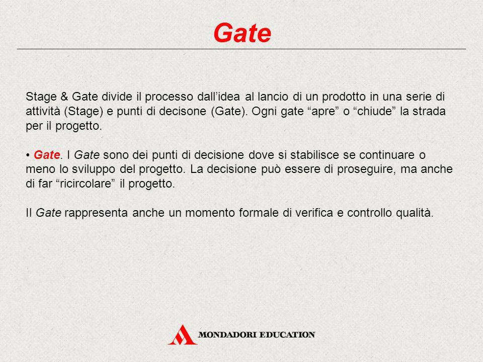 """Gate Stage & Gate divide il processo dall'idea al lancio di un prodotto in una serie di attività (Stage) e punti di decisone (Gate). Ogni gate """"apre"""""""