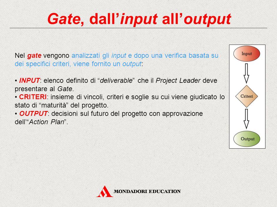 Gate, dall'input all'output Nel gate vengono analizzati gli input e dopo una verifica basata su dei specifici criteri, viene fornito un output: INPUT: