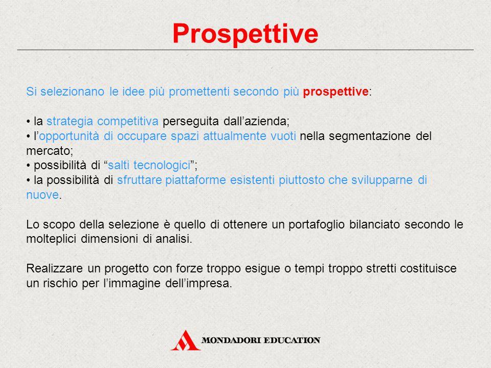 Prospettive Si selezionano le idee più promettenti secondo più prospettive: la strategia competitiva perseguita dall'azienda; l'opportunità di occupar