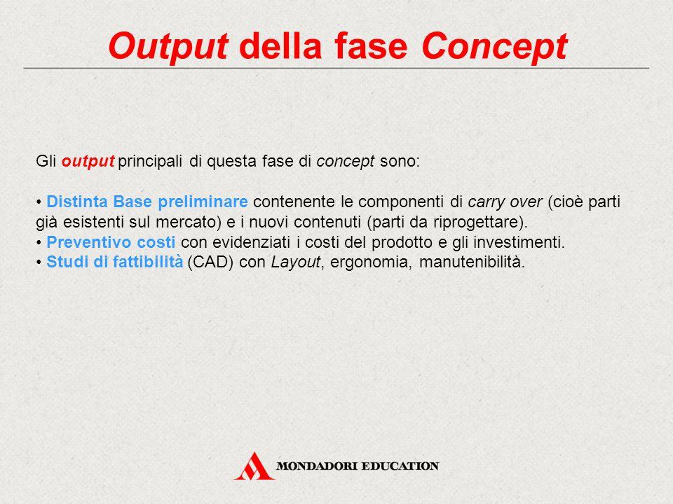 Output della fase Concept Gli output principali di questa fase di concept sono: Distinta Base preliminare contenente le componenti di carry over (cioè