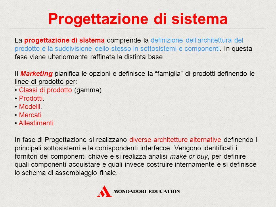 Progettazione di sistema La progettazione di sistema comprende la definizione dell'architettura del prodotto e la suddivisione dello stesso in sottosi