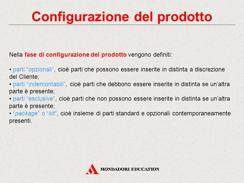 """Configurazione del prodotto Nella fase di configurazione del prodotto vengono definiti: parti """"opzionali"""", cioè parti che possono essere inserite in d"""
