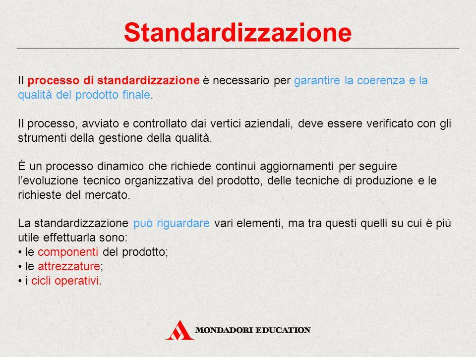 Standardizzazione Il processo di standardizzazione è necessario per garantire la coerenza e la qualità del prodotto finale. Il processo, avviato e con