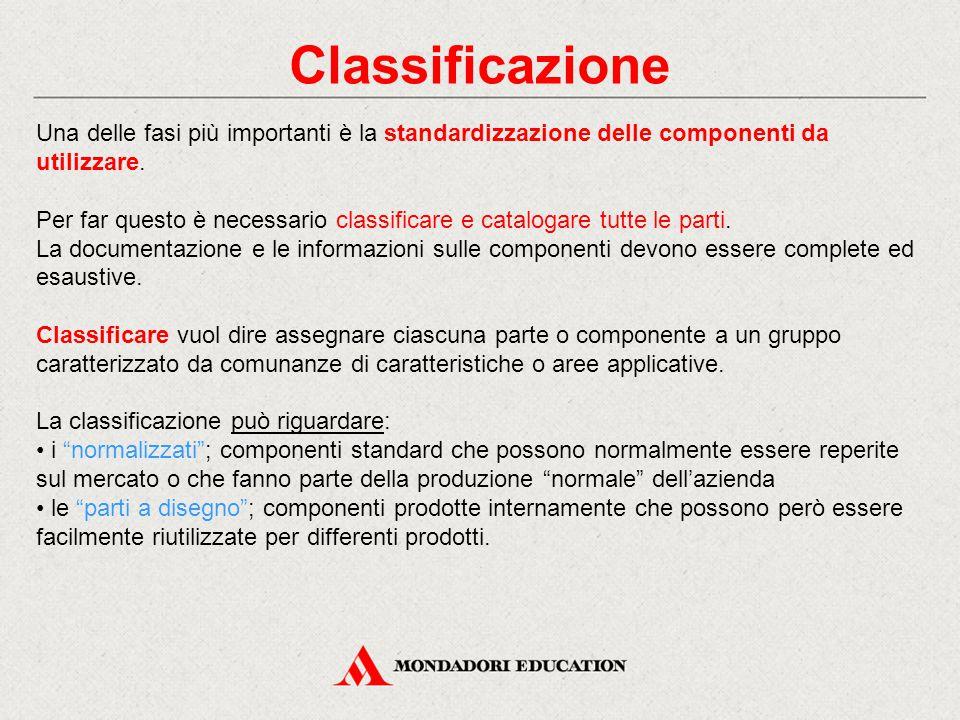 Classificazione Una delle fasi più importanti è la standardizzazione delle componenti da utilizzare. Per far questo è necessario classificare e catalo
