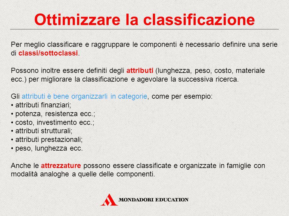 Ottimizzare la classificazione Per meglio classificare e raggruppare le componenti è necessario definire una serie di classi/sottoclassi. Possono inol