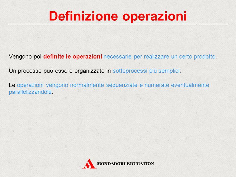 Definizione operazioni Vengono poi definite le operazioni necessarie per realizzare un certo prodotto. Un processo può essere organizzato in sottoproc