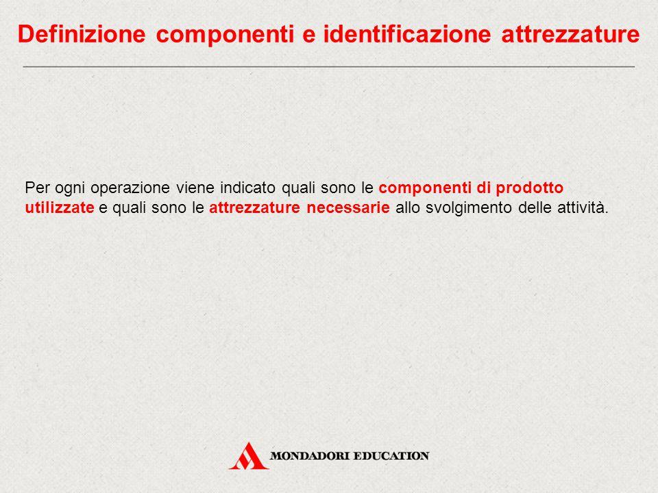 Definizione componenti e identificazione attrezzature Per ogni operazione viene indicato quali sono le componenti di prodotto utilizzate e quali sono