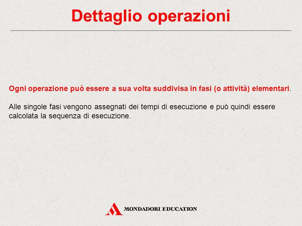 Dettaglio operazioni Ogni operazione può essere a sua volta suddivisa in fasi (o attività) elementari. Alle singole fasi vengono assegnati dei tempi d