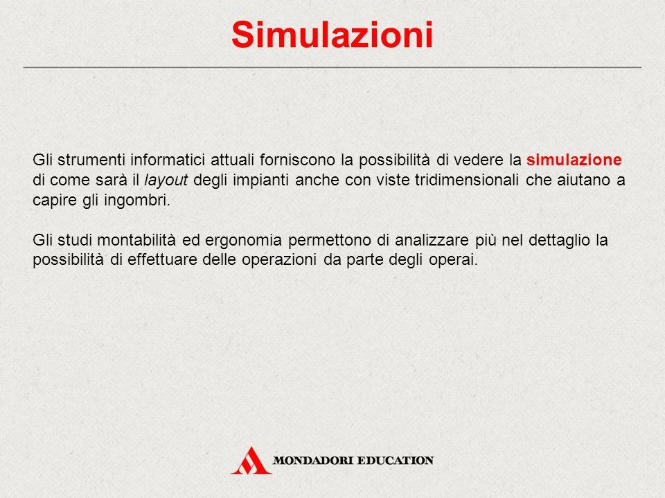 Simulazioni Gli strumenti informatici attuali forniscono la possibilità di vedere la simulazione di come sarà il layout degli impianti anche con viste