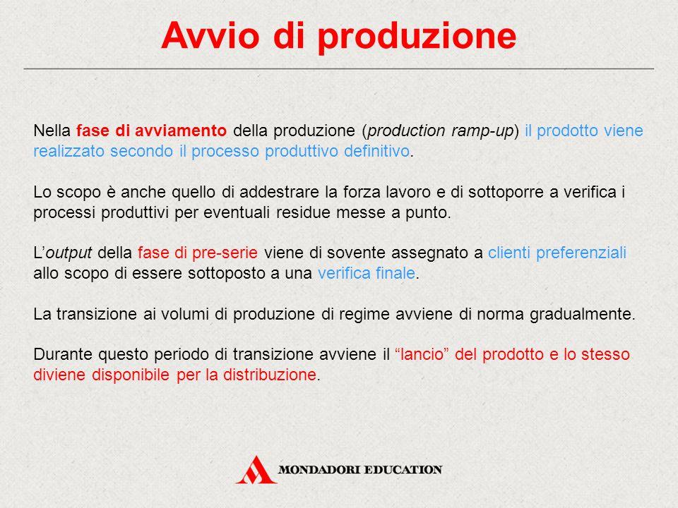 Avvio di produzione Nella fase di avviamento della produzione (production ramp-up) il prodotto viene realizzato secondo il processo produttivo definit