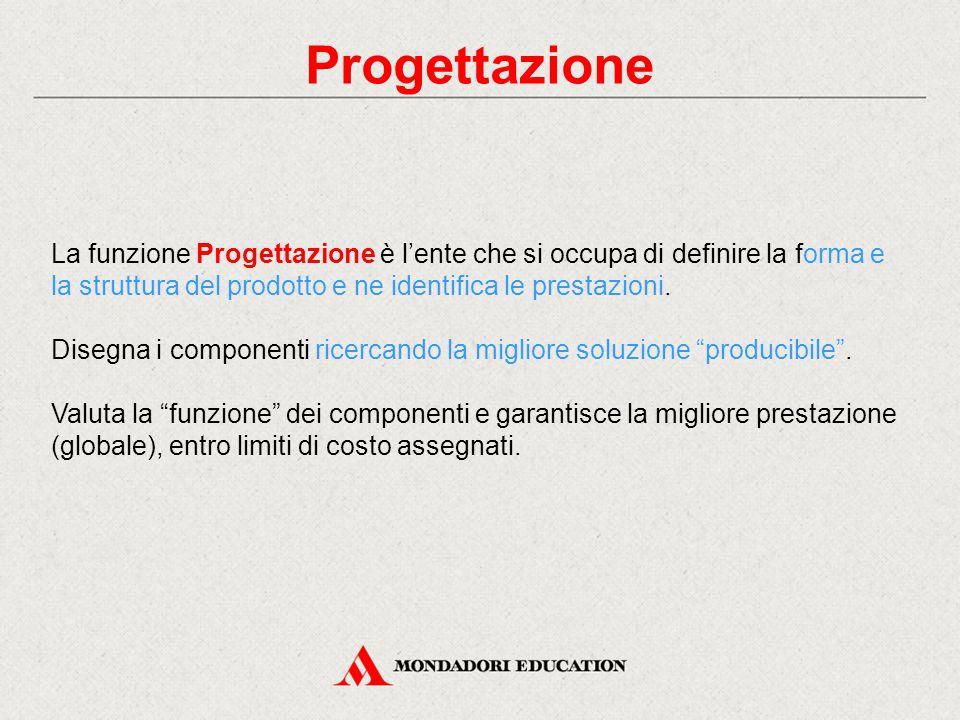 Progettazione La funzione Progettazione è l'ente che si occupa di definire la forma e la struttura del prodotto e ne identifica le prestazioni. Disegn