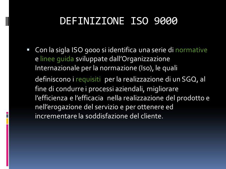 DEFINIZIONE ISO 9000  Con la sigla ISO 9000 si identifica una serie di normative e linee guida sviluppate dall'Organizzazione Internazionale per la n