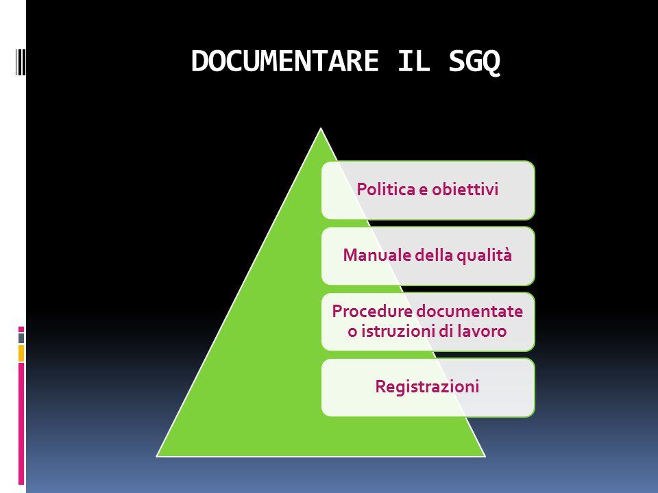 DOCUMENTARE IL SGQ Politica e obiettiviManuale della qualità Procedure documentate o istruzioni di lavoro Registrazioni