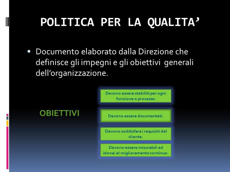 POLITICA PER LA QUALITA'  Documento elaborato dalla Direzione che definisce gli impegni e gli obiettivi generali dell'organizzazione. OBIETTIVI Devon