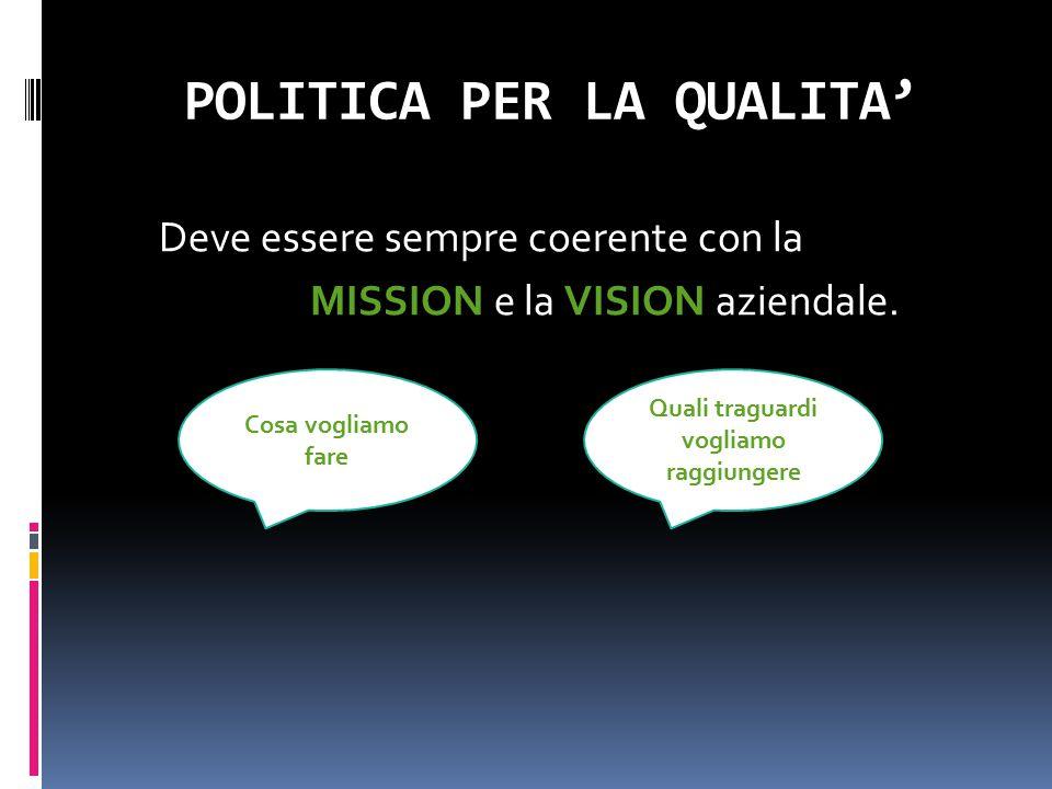 POLITICA PER LA QUALITA' Deve essere sempre coerente con la MISSION e la VISION aziendale. Cosa vogliamo fare Quali traguardi vogliamo raggiungere