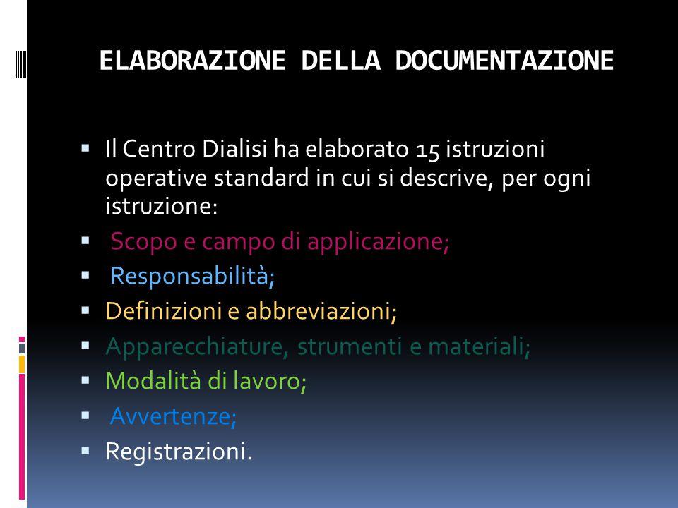 ELABORAZIONE DELLA DOCUMENTAZIONE  Il Centro Dialisi ha elaborato 15 istruzioni operative standard in cui si descrive, per ogni istruzione:  Scopo e