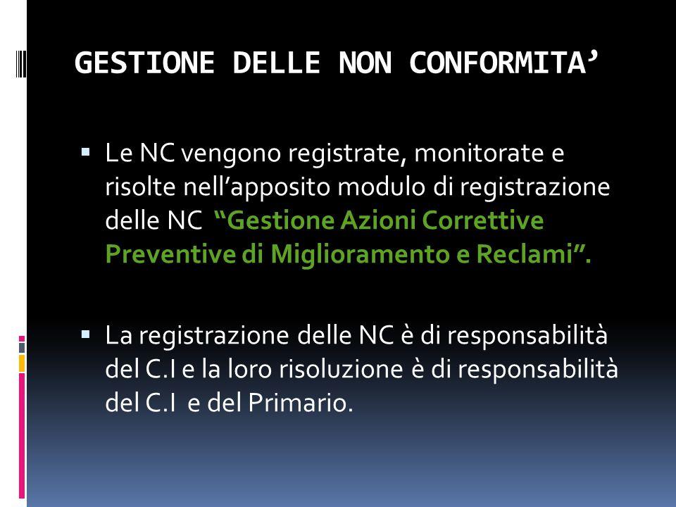 """GESTIONE DELLE NON CONFORMITA'  Le NC vengono registrate, monitorate e risolte nell'apposito modulo di registrazione delle NC """"Gestione Azioni Corret"""