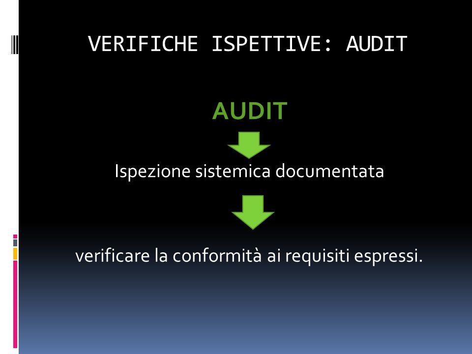 VERIFICHE ISPETTIVE: AUDIT AUDIT Ispezione sistemica documentata verificare la conformità ai requisiti espressi.