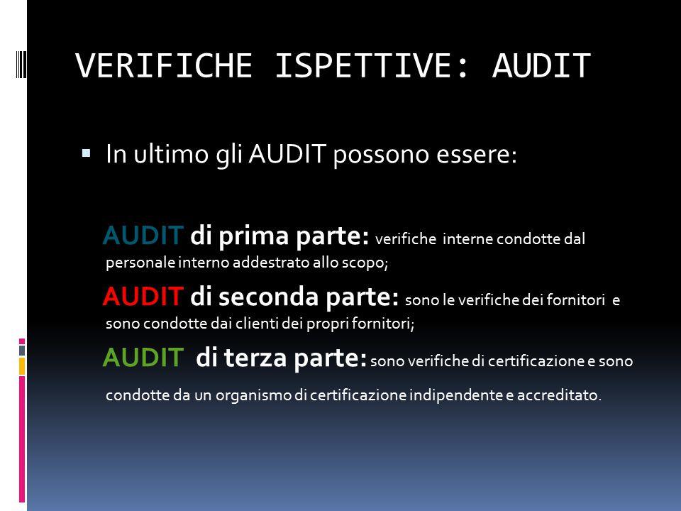 VERIFICHE ISPETTIVE: AUDIT  In ultimo gli AUDIT possono essere: AUDIT di prima parte: verifiche interne condotte dal personale interno addestrato all