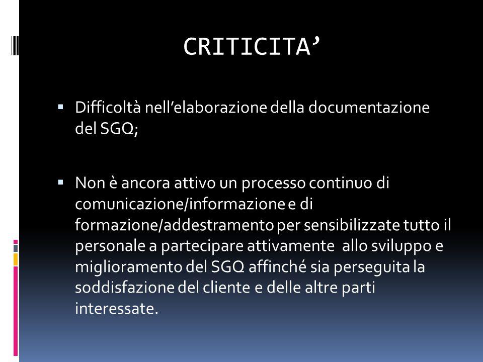 CRITICITA'  Difficoltà nell'elaborazione della documentazione del SGQ;  Non è ancora attivo un processo continuo di comunicazione/informazione e di