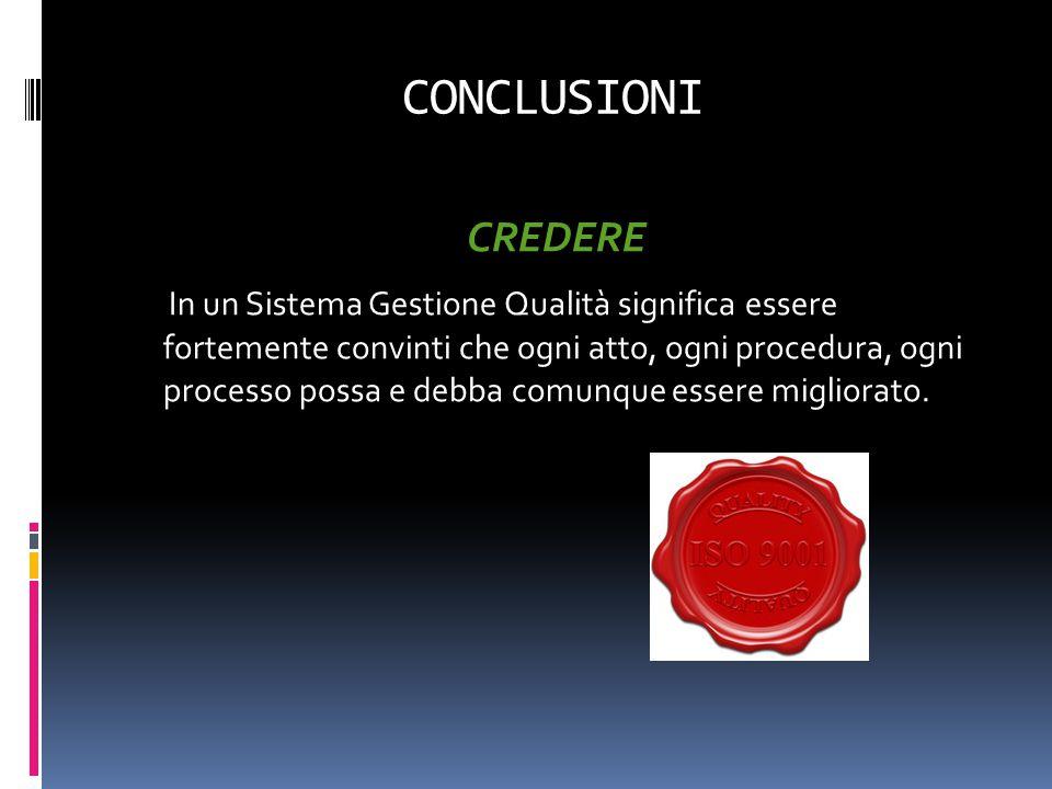 CONCLUSIONI CREDERE In un Sistema Gestione Qualità significa essere fortemente convinti che ogni atto, ogni procedura, ogni processo possa e debba com