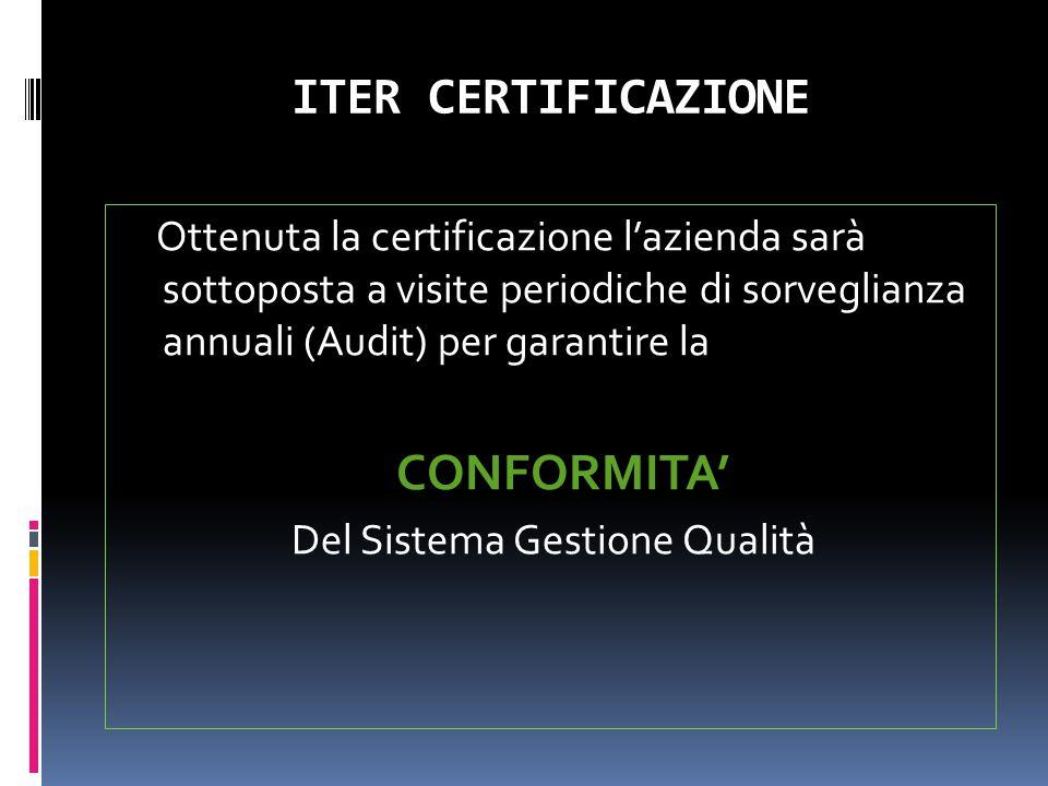 ITER CERTIFICAZIONE Ottenuta la certificazione l'azienda sarà sottoposta a visite periodiche di sorveglianza annuali (Audit) per garantire la CONFORMI