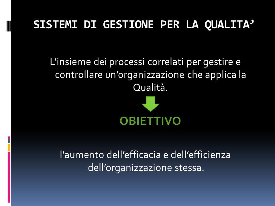 SISTEMI DI GESTIONE PER LA QUALITA' L'insieme dei processi correlati per gestire e controllare un'organizzazione che applica la Qualità. OBIETTIVO l'a