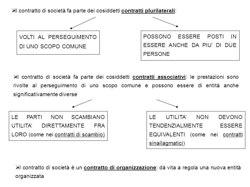  Il contratto di società fa parte dei cosiddetti contratti plurilaterali: VOLTI AL PERSEGUIMENTO DI UNO SCOPO COMUNE POSSONO ESSERE POSTI IN ESSERE A