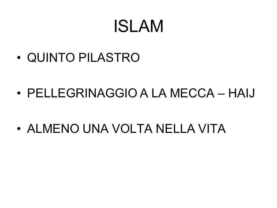 ISLAM QUINTO PILASTRO PELLEGRINAGGIO A LA MECCA – HAIJ ALMENO UNA VOLTA NELLA VITA