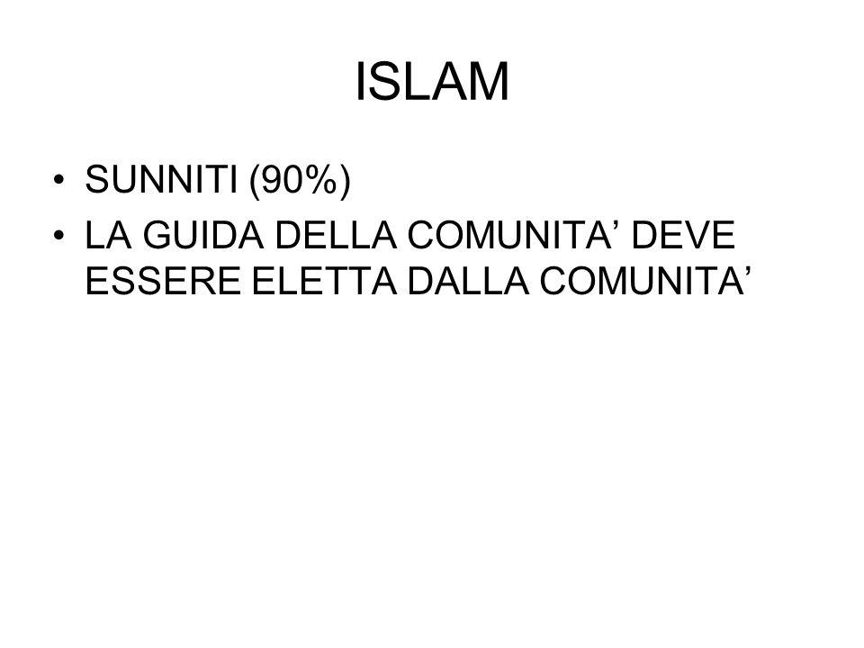 ISLAM SUNNITI (90%) LA GUIDA DELLA COMUNITA' DEVE ESSERE ELETTA DALLA COMUNITA'