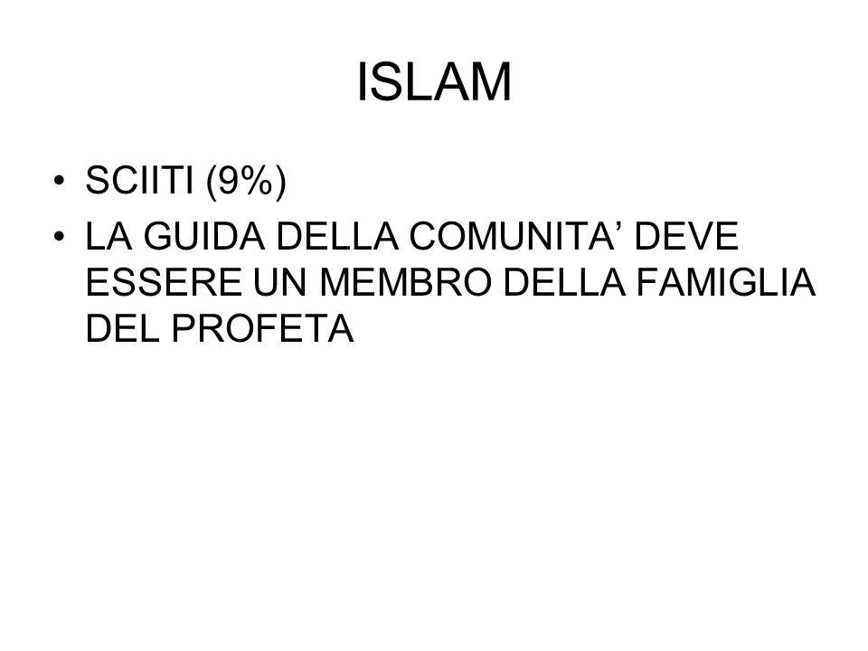 ISLAM SCIITI (9%) LA GUIDA DELLA COMUNITA' DEVE ESSERE UN MEMBRO DELLA FAMIGLIA DEL PROFETA