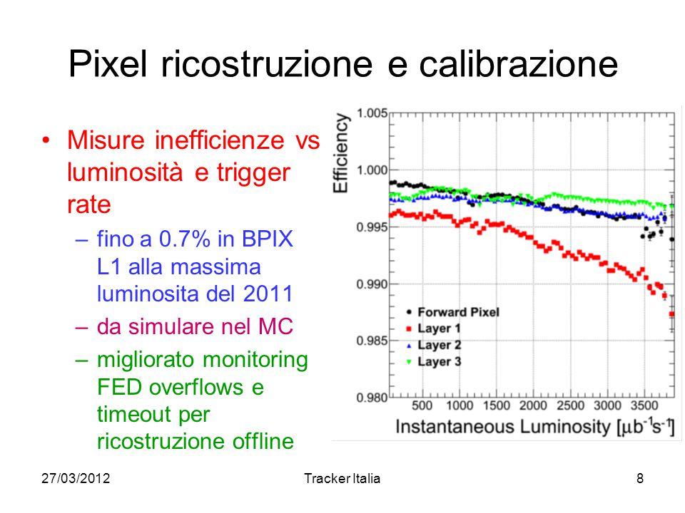 27/03/2012Tracker Italia8 Pixel ricostruzione e calibrazione Misure inefficienze vs luminosità e trigger rate –fino a 0.7% in BPIX L1 alla massima luminosita del 2011 –da simulare nel MC –migliorato monitoring FED overflows e timeout per ricostruzione offline