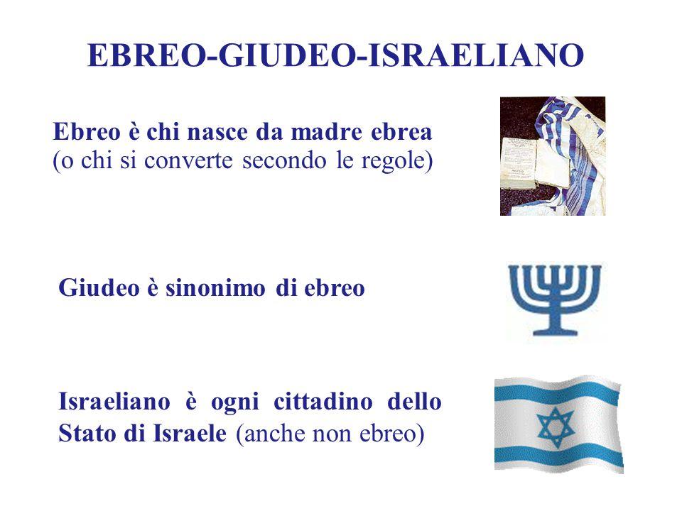 EBREO-GIUDEO-ISRAELIANO Ebreo è chi nasce da madre ebrea (o chi si converte secondo le regole) Giudeo è sinonimo di ebreo Israeliano è ogni cittadino