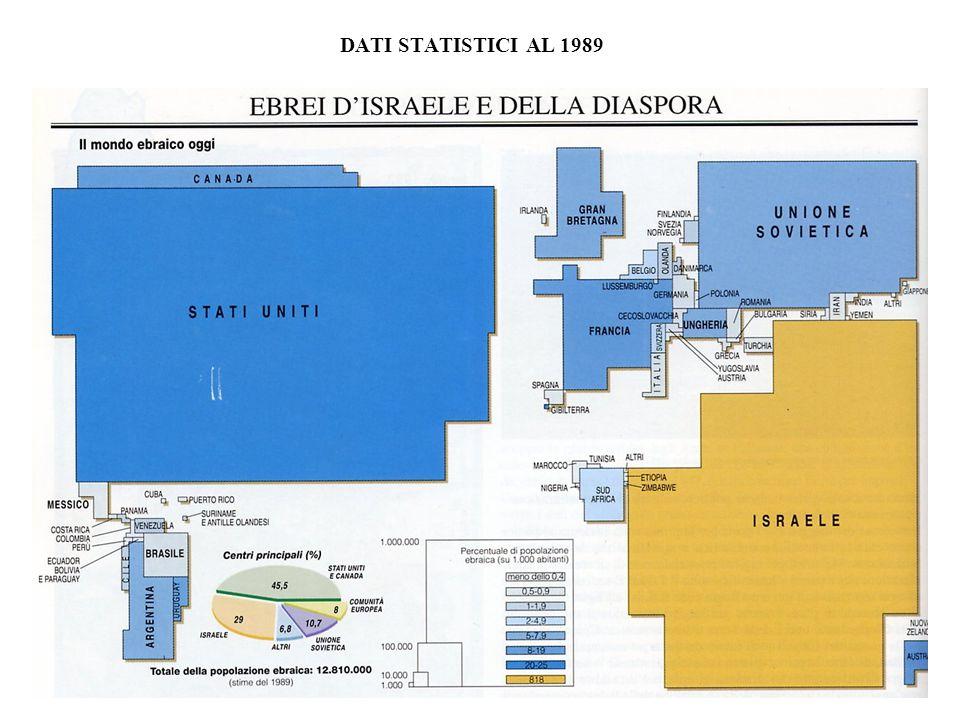 DATI STATISTICI AL 1989