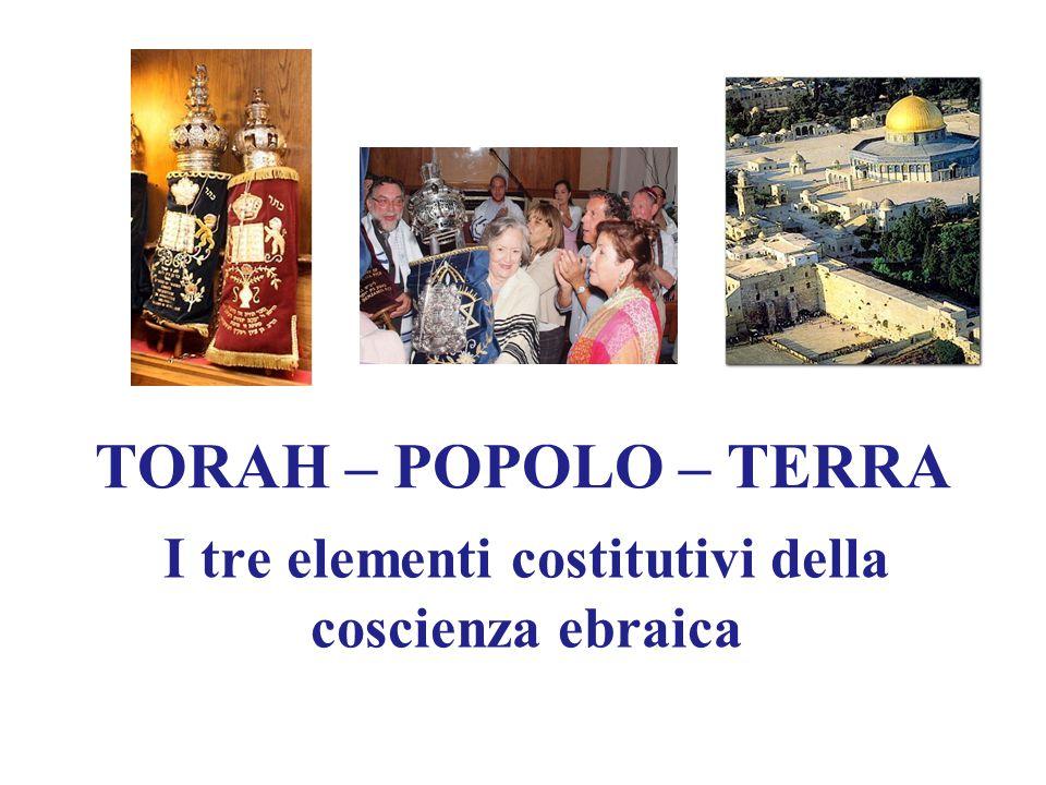 TORAH – POPOLO – TERRA I tre elementi costitutivi della coscienza ebraica