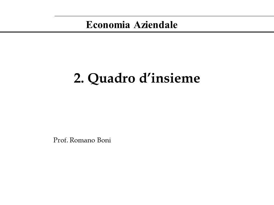2. Quadro d'insieme Prof. Romano Boni Economia Aziendale