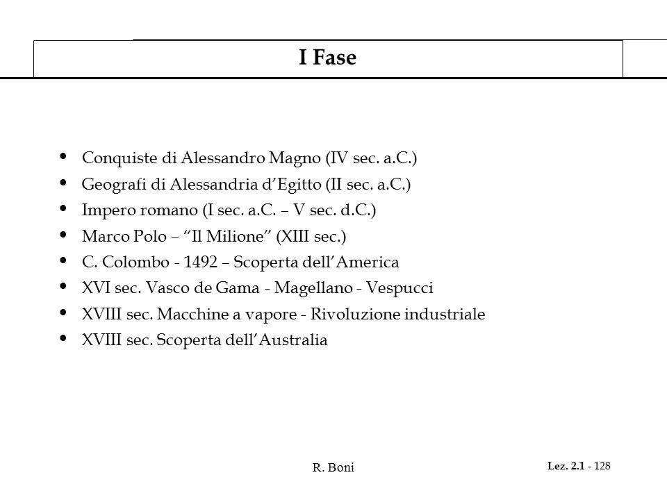 R.Boni Lez. 2.1 - 128 I Fase Conquiste di Alessandro Magno (IV sec.