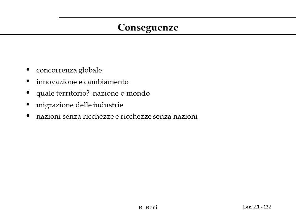 R.Boni Lez. 2.1 - 132 Conseguenze concorrenza globale innovazione e cambiamento quale territorio.