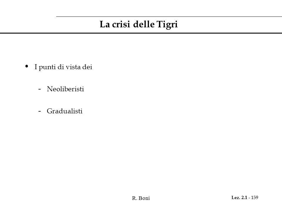 R. Boni Lez. 2.1 - 159 La crisi delle Tigri I punti di vista dei - Neoliberisti - Gradualisti