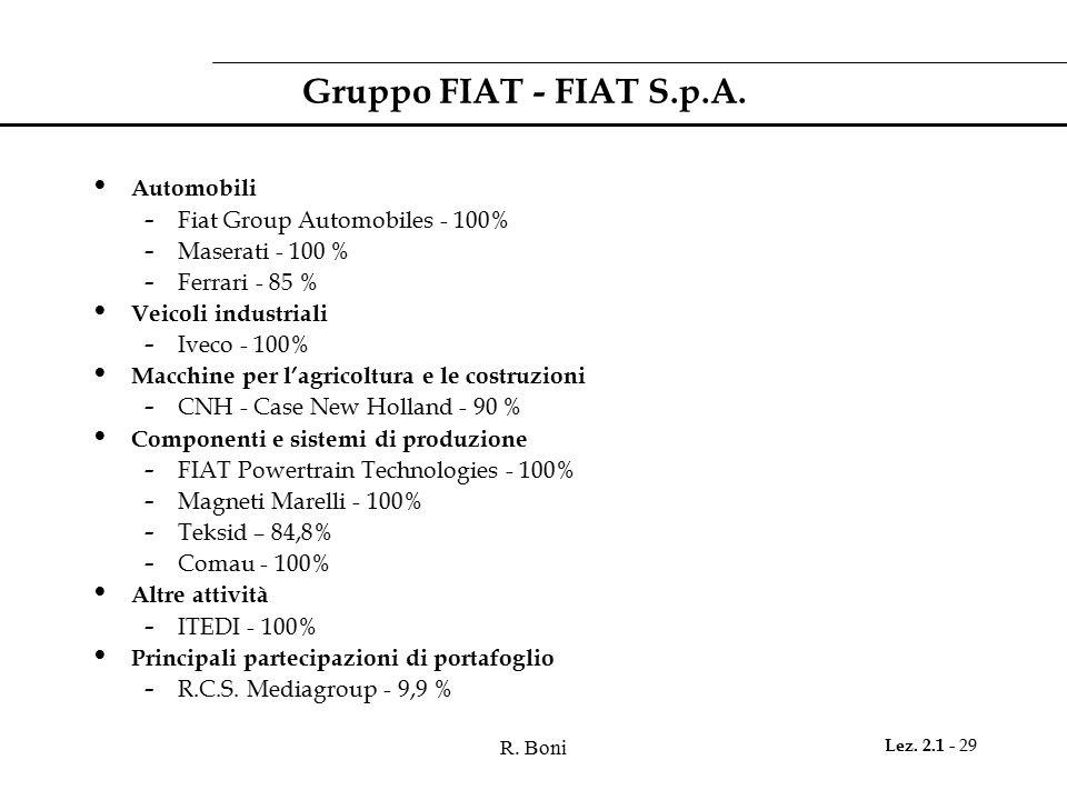 R.Boni Lez. 2.1 - 29 Gruppo FIAT - FIAT S.p.A.