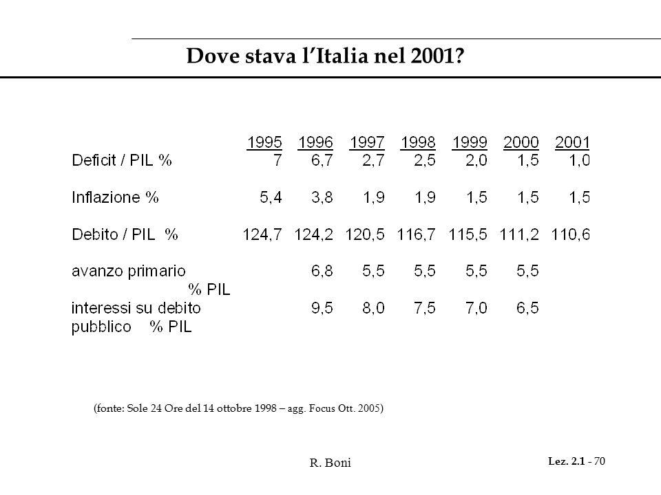R.Boni Lez. 2.1 - 70 Dove stava l'Italia nel 2001.