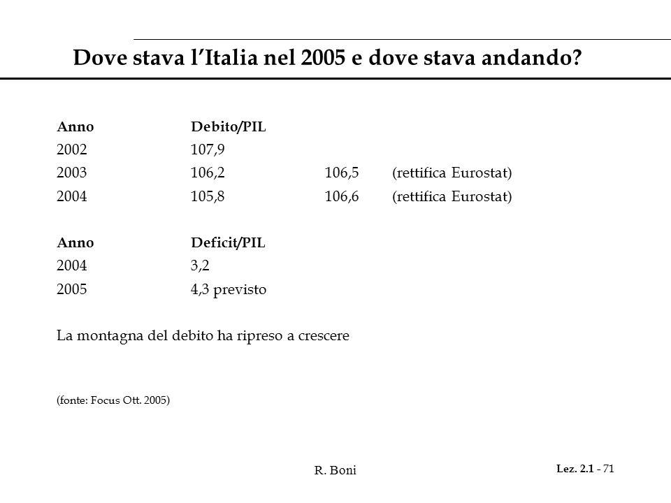 R.Boni Lez. 2.1 - 71 Dove stava l'Italia nel 2005 e dove stava andando.