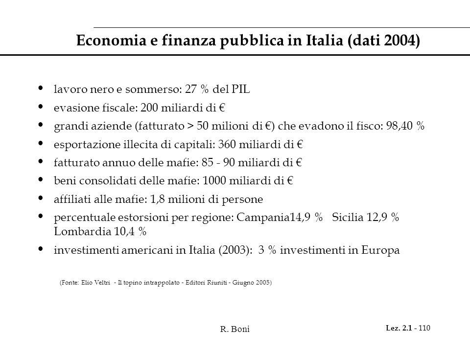 R. Boni Lez. 2.1 - 110 Economia e finanza pubblica in Italia (dati 2004) lavoro nero e sommerso: 27 % del PIL evasione fiscale: 200 miliardi di € gran