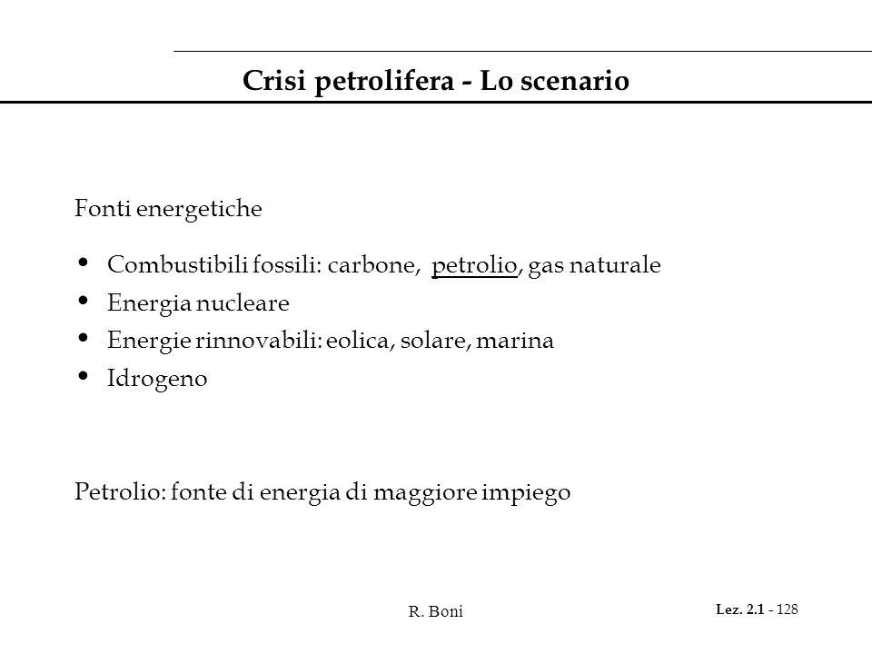 R. Boni Lez. 2.1 - 128 Crisi petrolifera - Lo scenario Fonti energetiche Combustibili fossili: carbone, petrolio, gas naturale Energia nucleare Energi