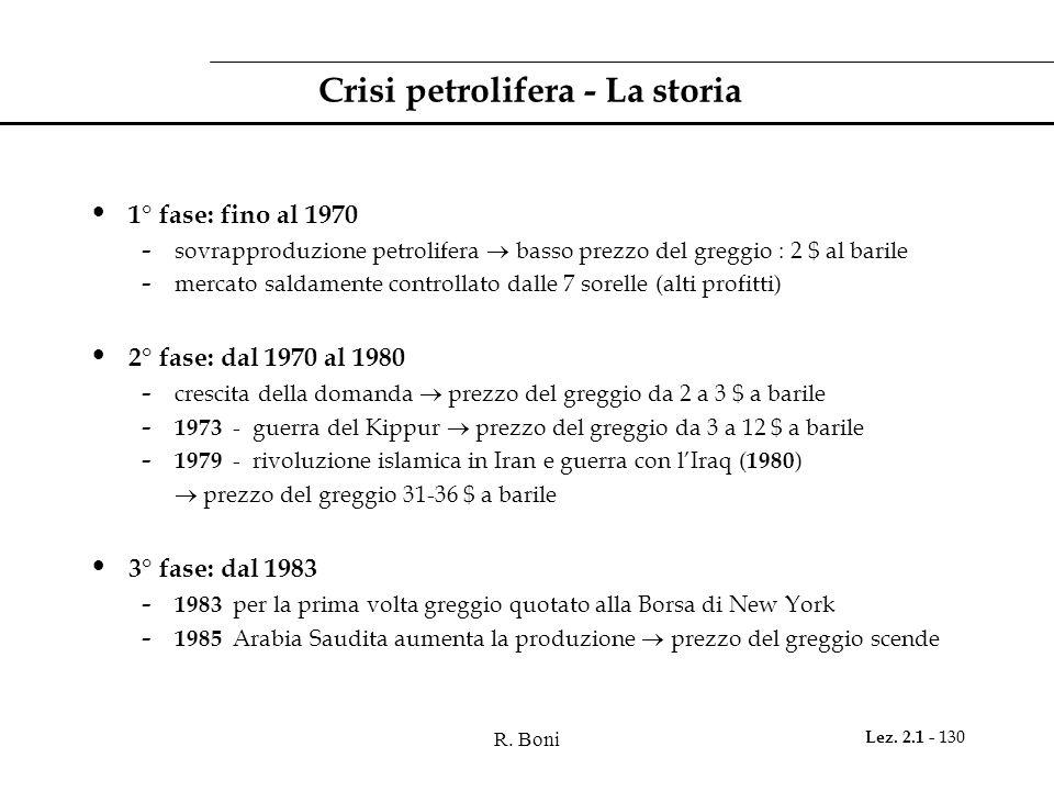 R. Boni Lez. 2.1 - 130 Crisi petrolifera - La storia 1° fase: fino al 1970 - sovrapproduzione petrolifera  basso prezzo del greggio : 2 $ al barile -